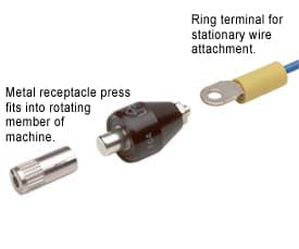 Mercotac Coaxial connector Receptacle for 110