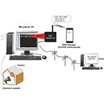 MicroScan MA5 (Mobile Alarming 5)