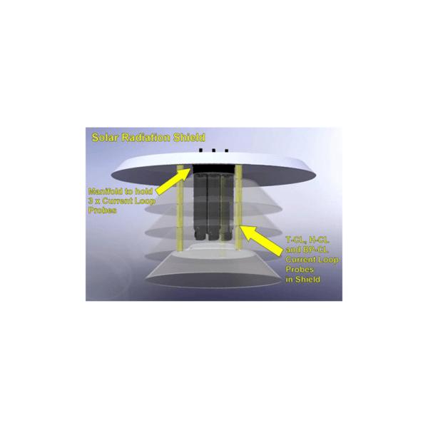 Intech Solar Radiation Shield shown with sensors
